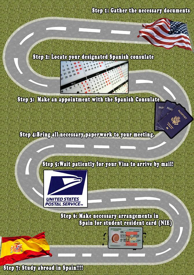 adult general passport application original documents